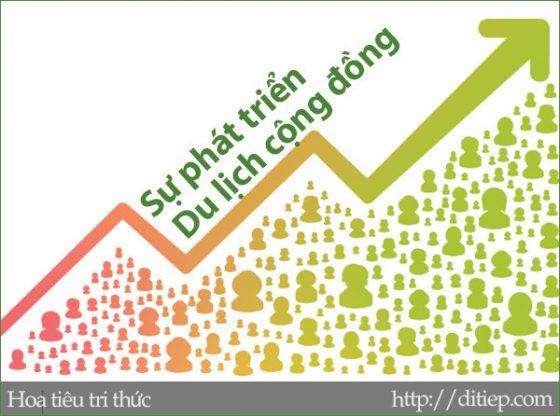 Sự phát triển của các doanh nghiệp xã hội trong lĩnh vực du lịch cộng đồng tại Việt Nam
